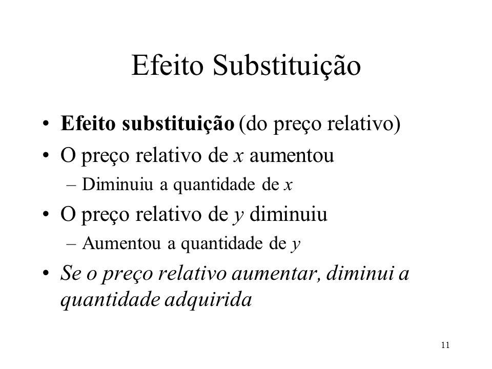 11 Efeito Substituição Efeito substituição (do preço relativo) O preço relativo de x aumentou –Diminuiu a quantidade de x O preço relativo de y diminu