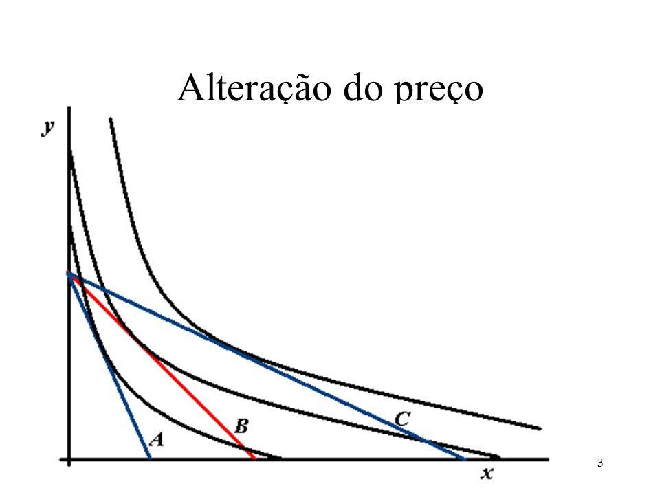 4 Na figura, passando da situação C (onde Px é menor) para a situação B e para a situação A (onde o Px é maior), a situação do consumidor vai piorando.