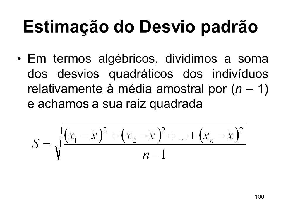 100 Estimação do Desvio padrão Em termos algébricos, dividimos a soma dos desvios quadráticos dos indivíduos relativamente à média amostral por (n – 1