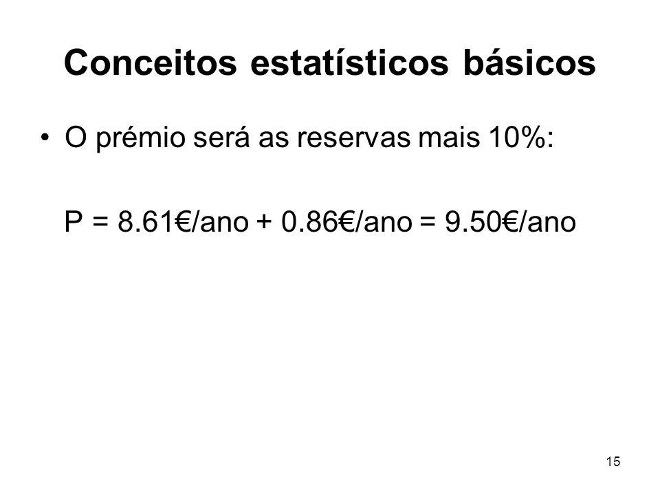 15 Conceitos estatísticos básicos O prémio será as reservas mais 10%: P = 8.61/ano + 0.86/ano = 9.50/ano