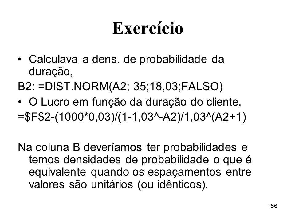156 Exercício Calculava a dens. de probabilidade da duração, B2: =DIST.NORM(A2; 35;18,03;FALSO) O Lucro em função da duração do cliente, =$F$2-(1000*0