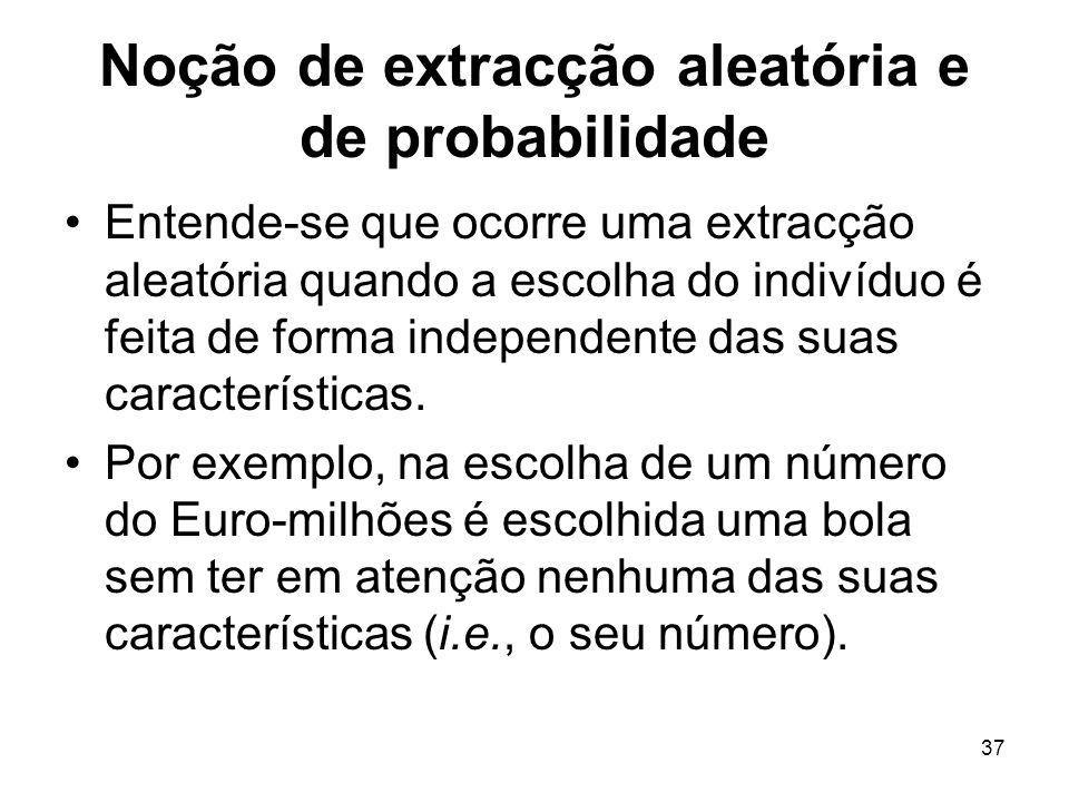 37 Noção de extracção aleatória e de probabilidade Entende-se que ocorre uma extracção aleatória quando a escolha do indivíduo é feita de forma indepe