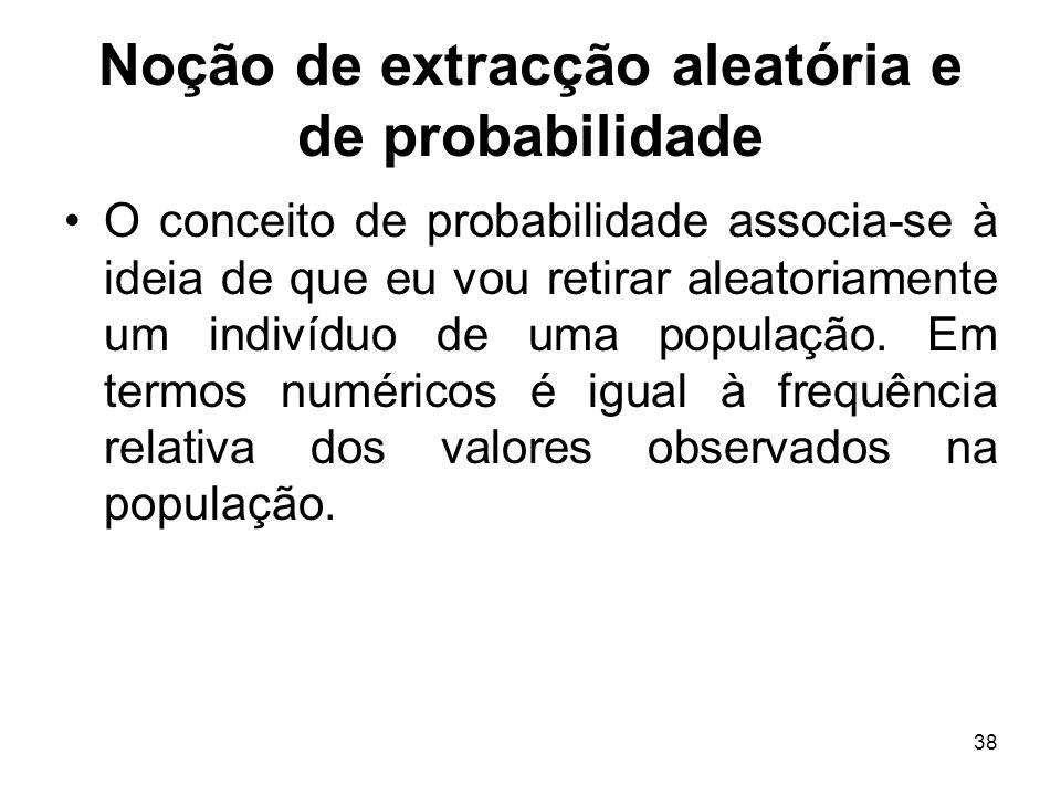 38 Noção de extracção aleatória e de probabilidade O conceito de probabilidade associa-se à ideia de que eu vou retirar aleatoriamente um indivíduo de