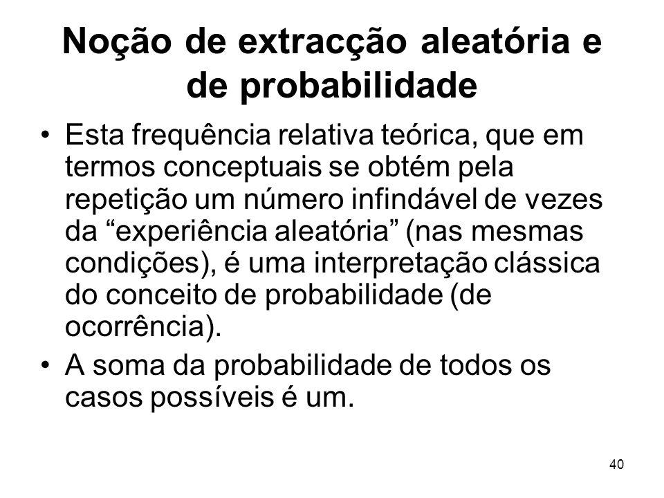 40 Noção de extracção aleatória e de probabilidade Esta frequência relativa teórica, que em termos conceptuais se obtém pela repetição um número infin