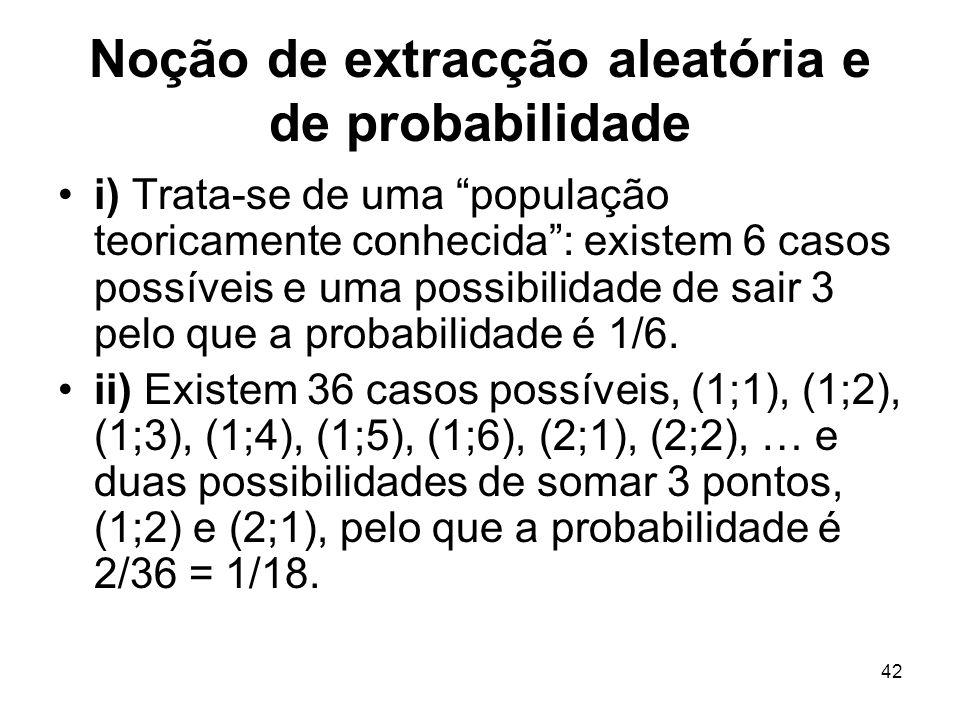 42 Noção de extracção aleatória e de probabilidade i) Trata-se de uma população teoricamente conhecida: existem 6 casos possíveis e uma possibilidade