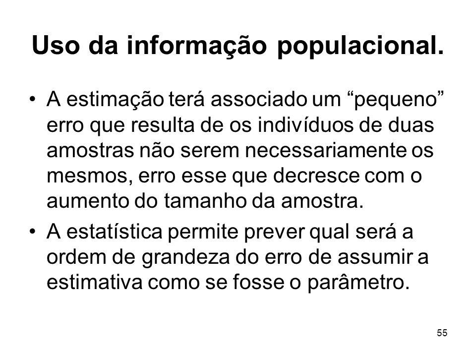 55 Uso da informação populacional. A estimação terá associado um pequeno erro que resulta de os indivíduos de duas amostras não serem necessariamente