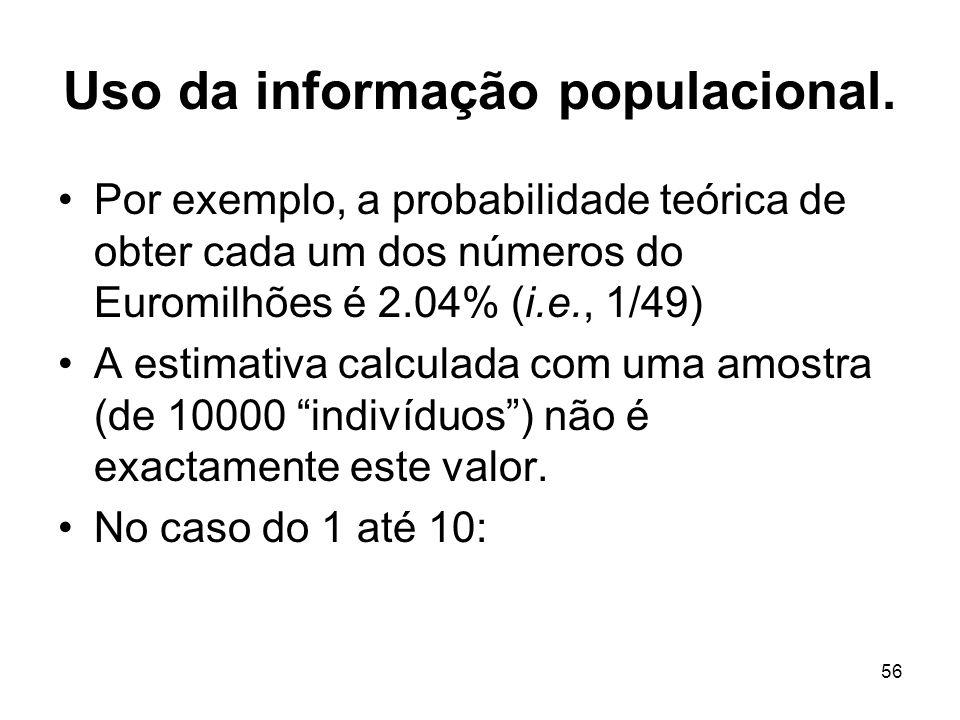 56 Uso da informação populacional. Por exemplo, a probabilidade teórica de obter cada um dos números do Euromilhões é 2.04% (i.e., 1/49) A estimativa