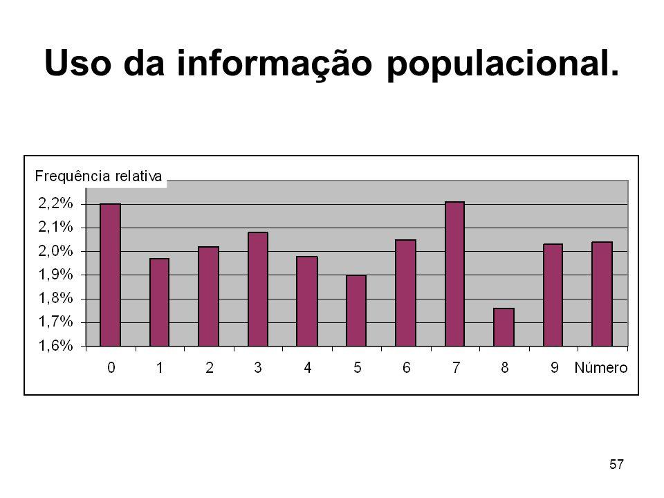 57 Uso da informação populacional.