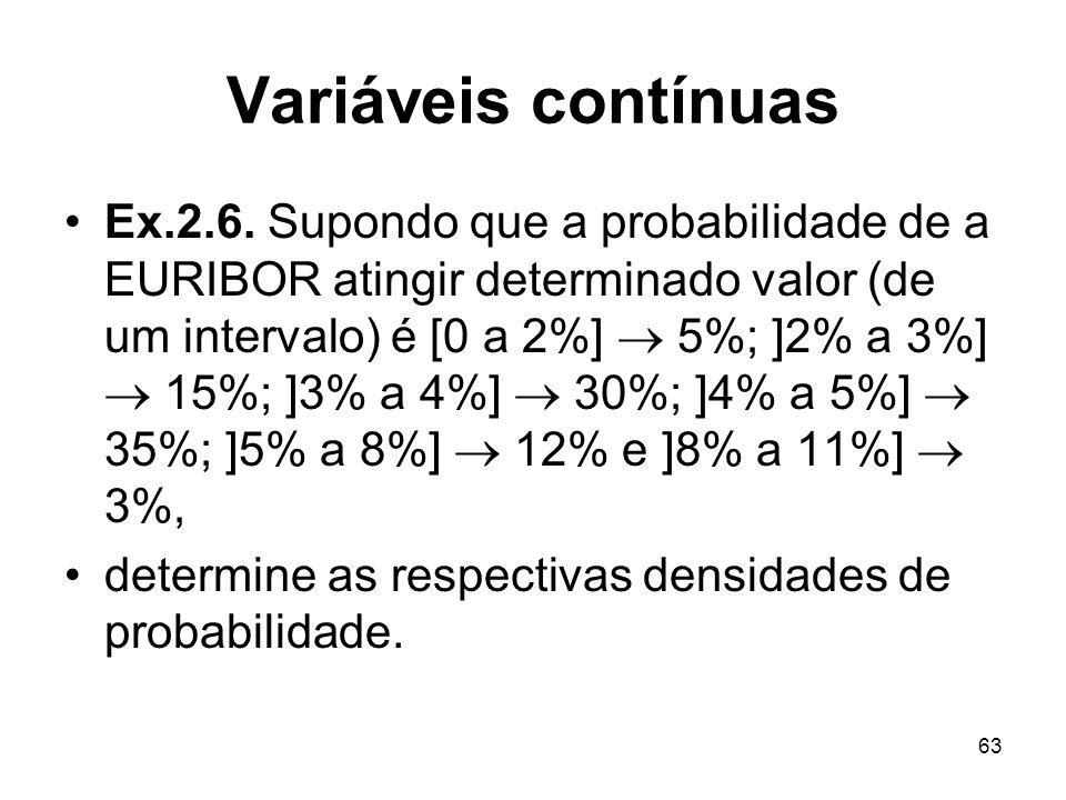 63 Variáveis contínuas Ex.2.6. Supondo que a probabilidade de a EURIBOR atingir determinado valor (de um intervalo) é [0 a 2%] 5%; ]2% a 3%] 15%; ]3%