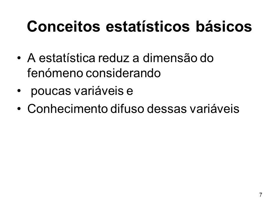 7 Conceitos estatísticos básicos A estatística reduz a dimensão do fenómeno considerando poucas variáveis e Conhecimento difuso dessas variáveis