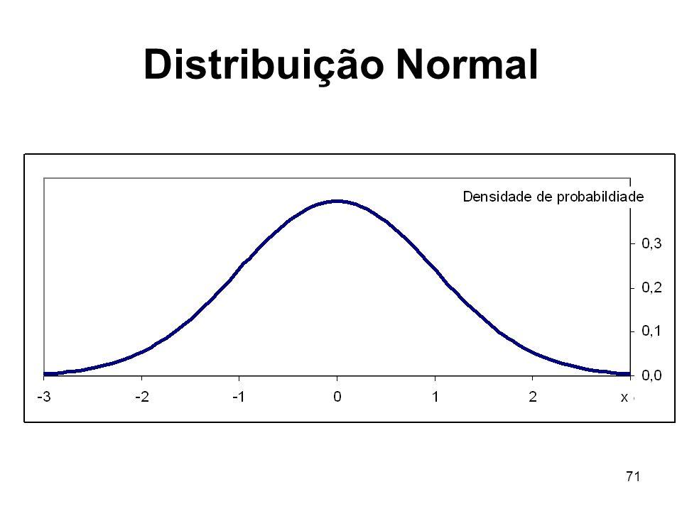 71 Distribuição Normal