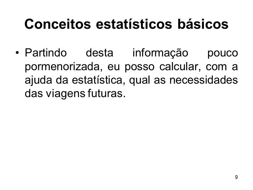 9 Conceitos estatísticos básicos Partindo desta informação pouco pormenorizada, eu posso calcular, com a ajuda da estatística, qual as necessidades da