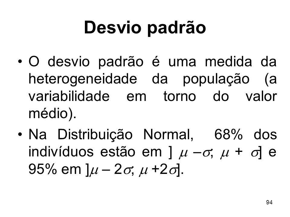 94 Desvio padrão O desvio padrão é uma medida da heterogeneidade da população (a variabilidade em torno do valor médio). Na Distribuição Normal, 68% d