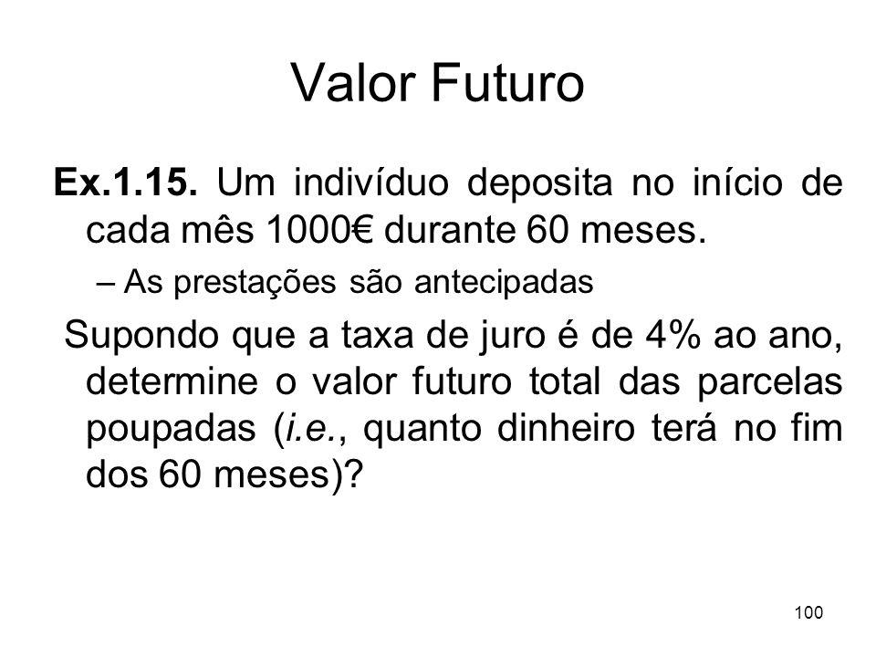 100 Valor Futuro Ex.1.15. Um indivíduo deposita no início de cada mês 1000 durante 60 meses. –As prestações são antecipadas Supondo que a taxa de juro
