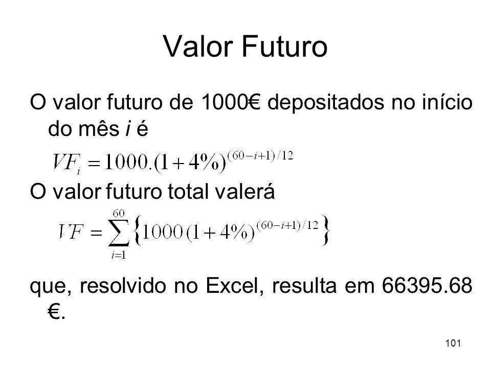 101 Valor Futuro O valor futuro de 1000 depositados no início do mês i é O valor futuro total valerá que, resolvido no Excel, resulta em 66395.68.