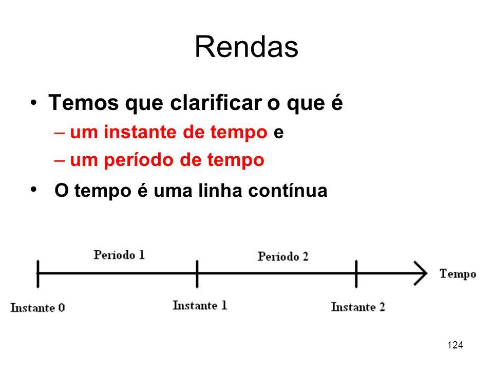 124 Rendas Temos que clarificar o que é –um instante de tempo e –um período de tempo O tempo é uma linha contínua