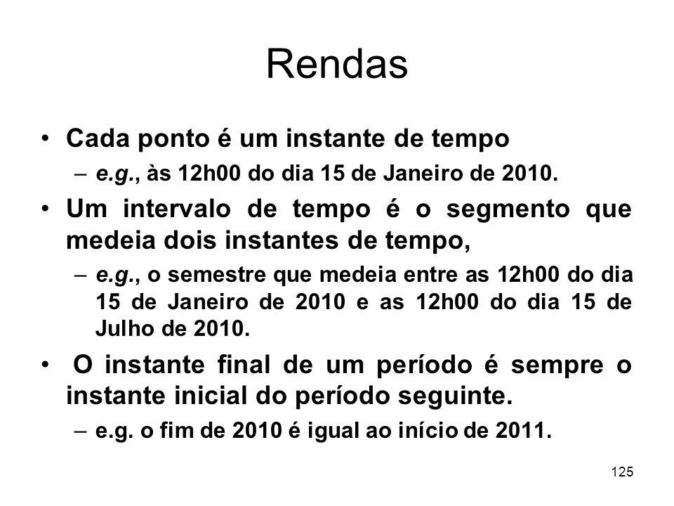 125 Rendas Cada ponto é um instante de tempo –e.g., às 12h00 do dia 15 de Janeiro de 2010. Um intervalo de tempo é o segmento que medeia dois instante