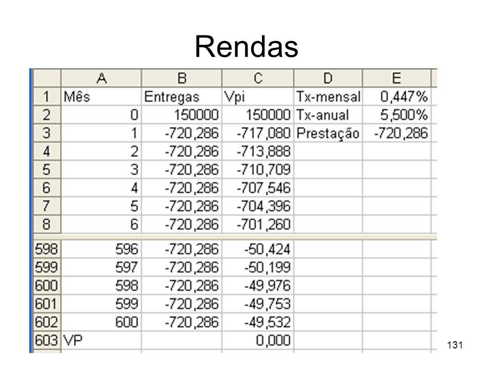 131 Rendas
