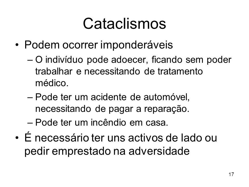 17 Cataclismos Podem ocorrer imponderáveis –O indivíduo pode adoecer, ficando sem poder trabalhar e necessitando de tratamento médico. –Pode ter um ac