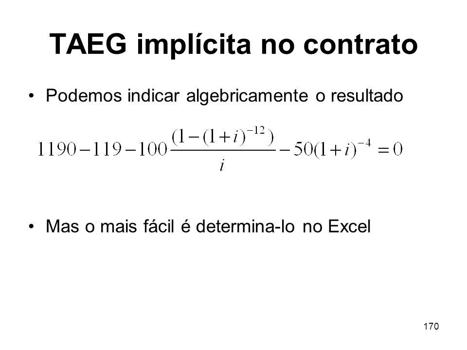 170 TAEG implícita no contrato Podemos indicar algebricamente o resultado Mas o mais fácil é determina-lo no Excel
