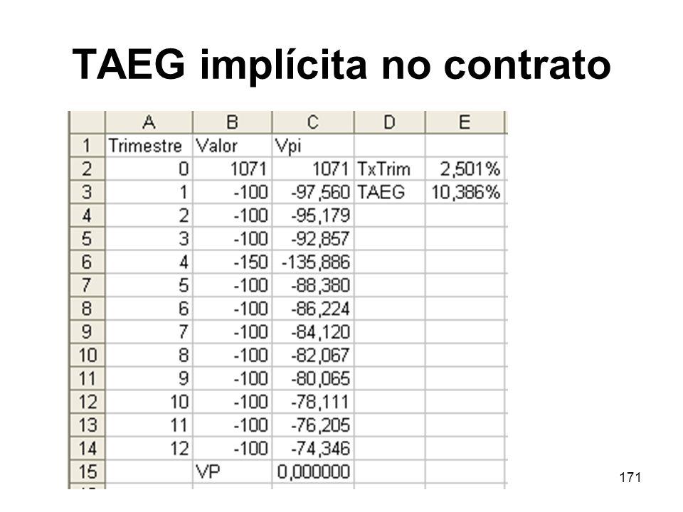 171 TAEG implícita no contrato