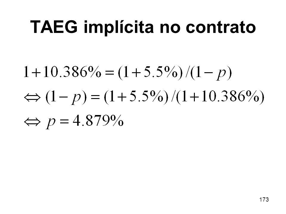 173 TAEG implícita no contrato