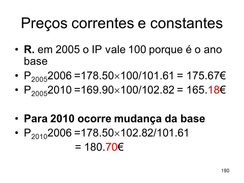 190 Preços correntes e constantes R. em 2005 o IP vale 100 porque é o ano base P 2005 2006 =178.50 100/101.61 = 175.67 P 2005 2010 =169.90 100/102.82
