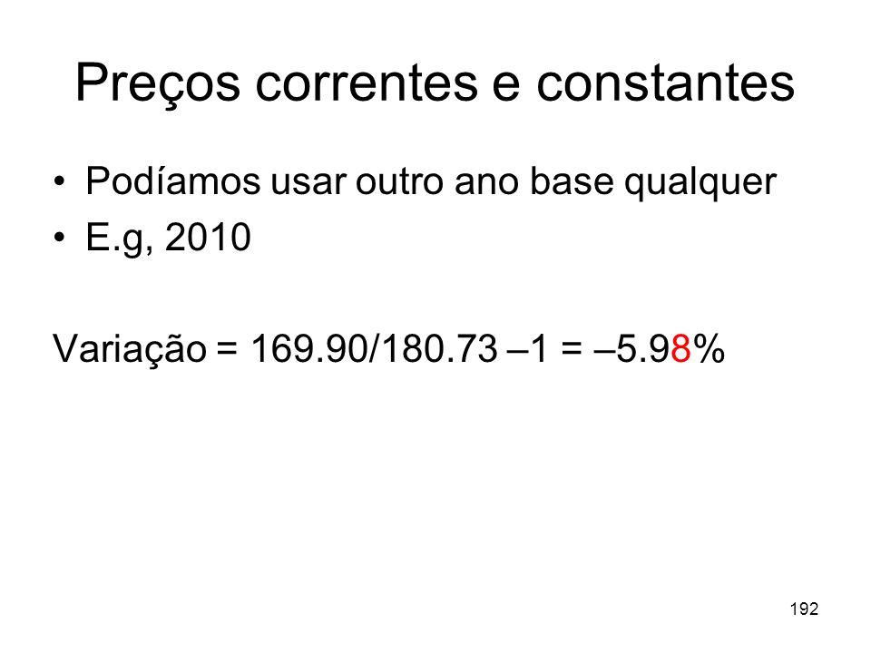 192 Preços correntes e constantes Podíamos usar outro ano base qualquer E.g, 2010 Variação = 169.90/180.73 –1 = –5.98%