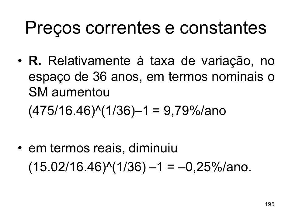 195 Preços correntes e constantes R. Relativamente à taxa de variação, no espaço de 36 anos, em termos nominais o SM aumentou (475/16.46)^(1/36)–1 = 9