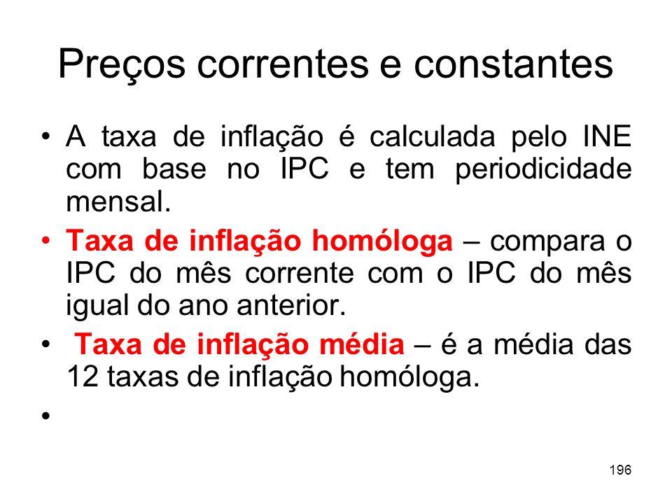 196 Preços correntes e constantes A taxa de inflação é calculada pelo INE com base no IPC e tem periodicidade mensal. Taxa de inflação homóloga – comp
