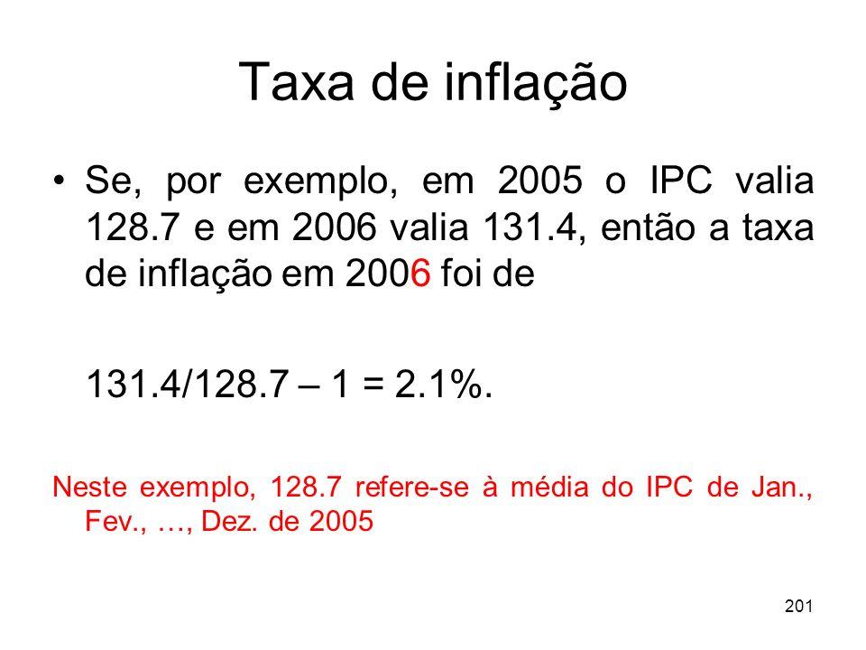 201 Taxa de inflação Se, por exemplo, em 2005 o IPC valia 128.7 e em 2006 valia 131.4, então a taxa de inflação em 2006 foi de 131.4/128.7 – 1 = 2.1%.