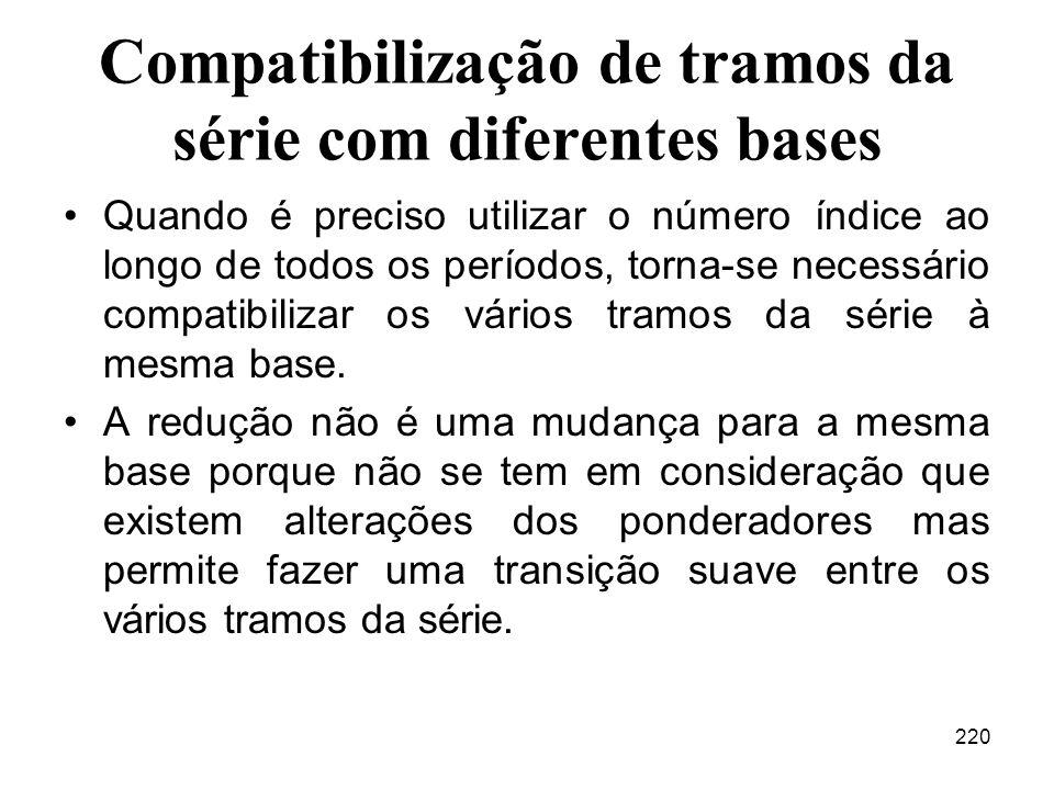 220 Compatibilização de tramos da série com diferentes bases Quando é preciso utilizar o número índice ao longo de todos os períodos, torna-se necessá