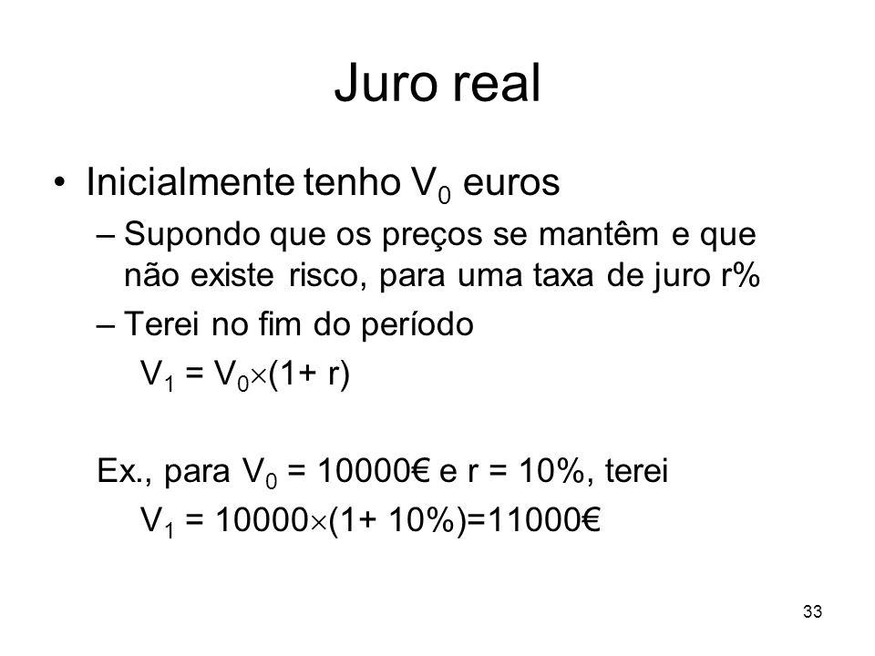 33 Juro real Inicialmente tenho V 0 euros –Supondo que os preços se mantêm e que não existe risco, para uma taxa de juro r% –Terei no fim do período V