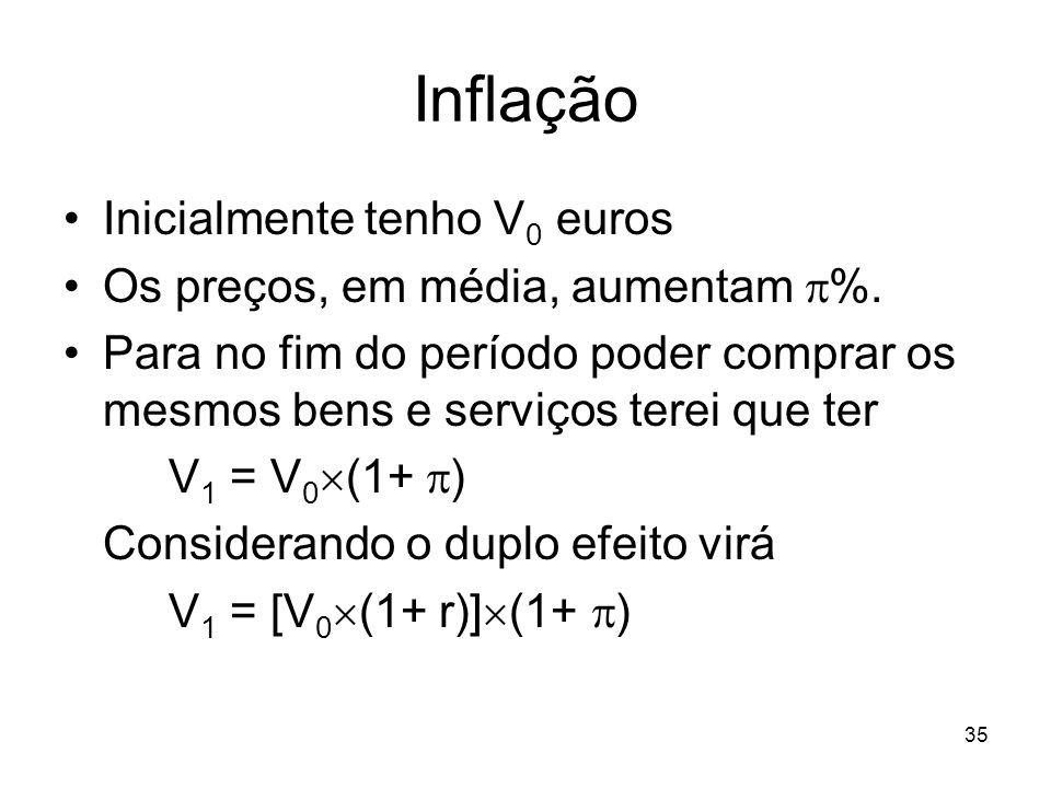 35 Inflação Inicialmente tenho V 0 euros Os preços, em média, aumentam %. Para no fim do período poder comprar os mesmos bens e serviços terei que ter