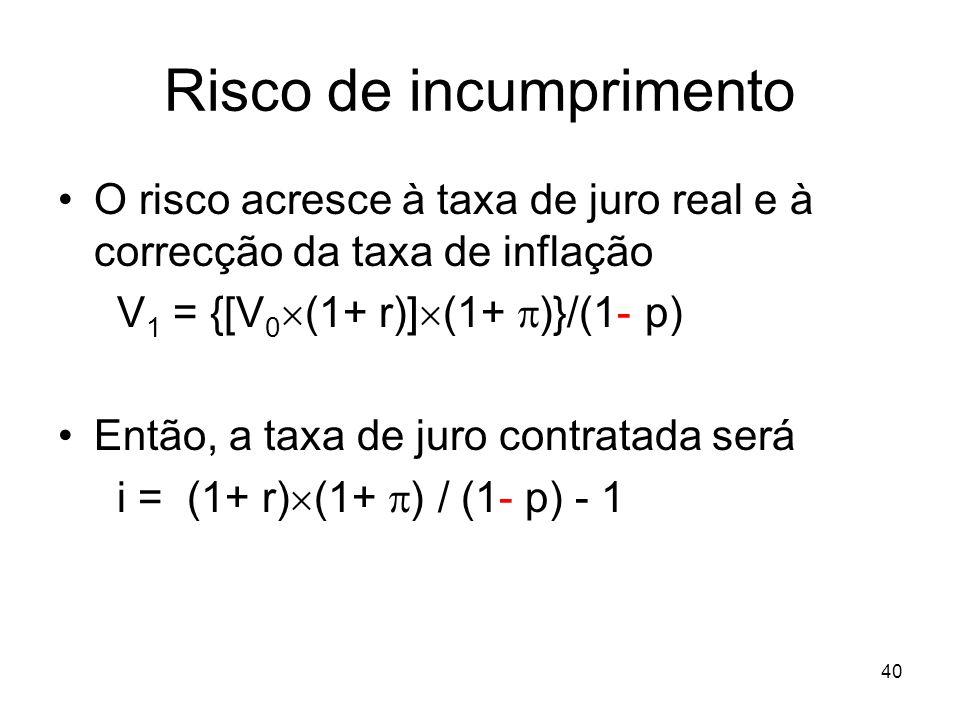 40 Risco de incumprimento O risco acresce à taxa de juro real e à correcção da taxa de inflação V 1 = {[V 0 (1+ r)] (1+ )}/(1- p) Então, a taxa de jur
