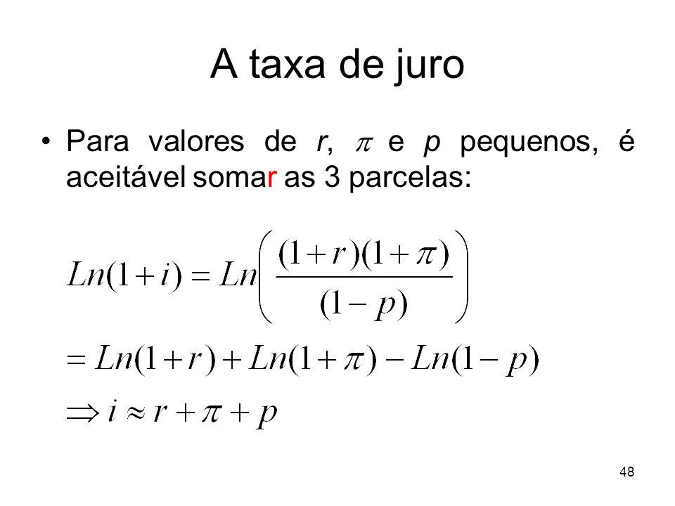 48 A taxa de juro Para valores de r, e p pequenos, é aceitável somar as 3 parcelas: