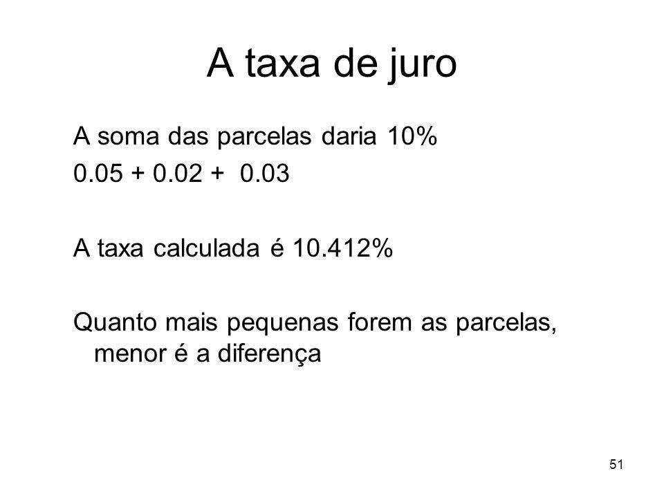 51 A taxa de juro A soma das parcelas daria 10% 0.05 + 0.02 + 0.03 A taxa calculada é 10.412% Quanto mais pequenas forem as parcelas, menor é a difere