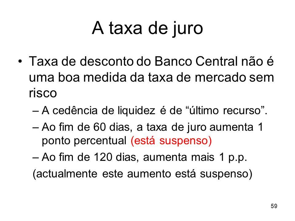 59 A taxa de juro Taxa de desconto do Banco Central não é uma boa medida da taxa de mercado sem risco –A cedência de liquidez é de último recurso. –Ao