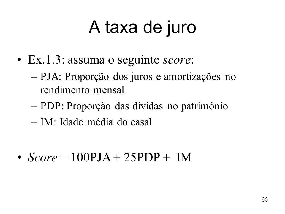63 A taxa de juro Ex.1.3: assuma o seguinte score: –PJA: Proporção dos juros e amortizações no rendimento mensal –PDP: Proporção das dívidas no patrim