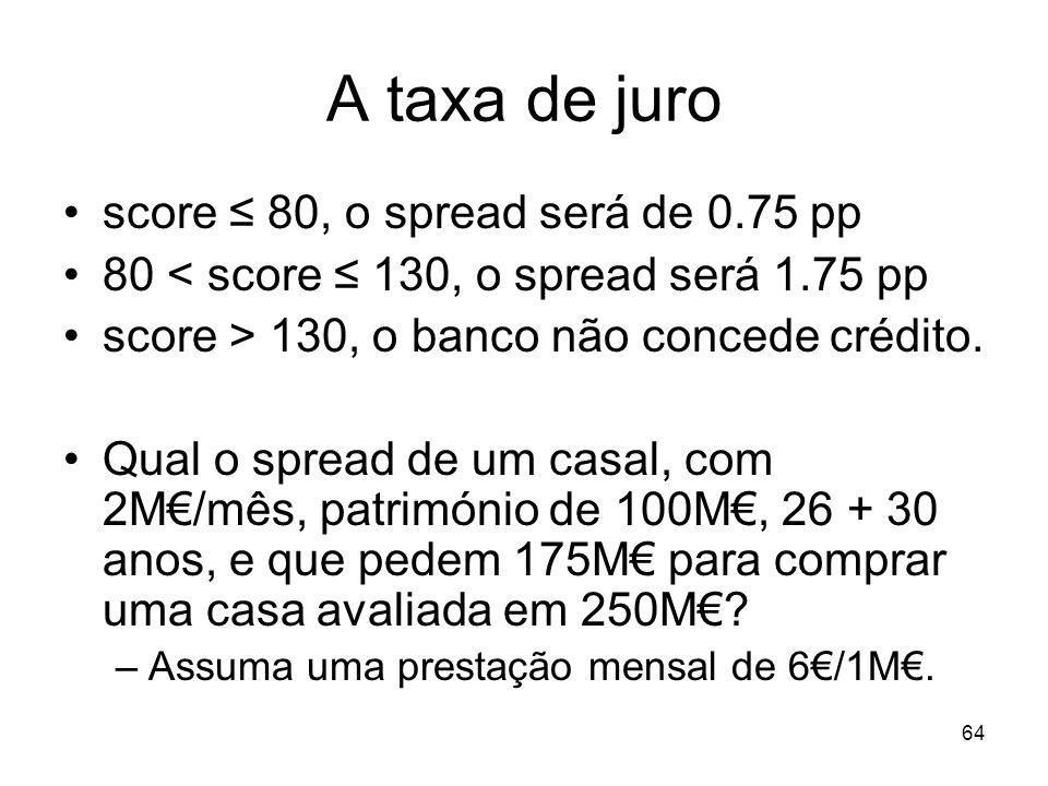64 A taxa de juro score 80, o spread será de 0.75 pp 80 < score 130, o spread será 1.75 pp score > 130, o banco não concede crédito. Qual o spread de