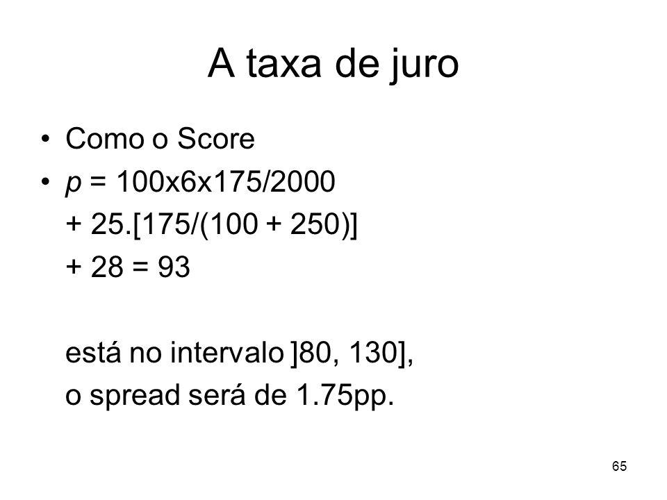 65 A taxa de juro Como o Score p = 100x6x175/2000 + 25.[175/(100 + 250)] + 28 = 93 está no intervalo ]80, 130], o spread será de 1.75pp.