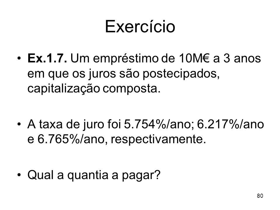80 Exercício Ex.1.7. Um empréstimo de 10M a 3 anos em que os juros são postecipados, capitalização composta. A taxa de juro foi 5.754%/ano; 6.217%/ano