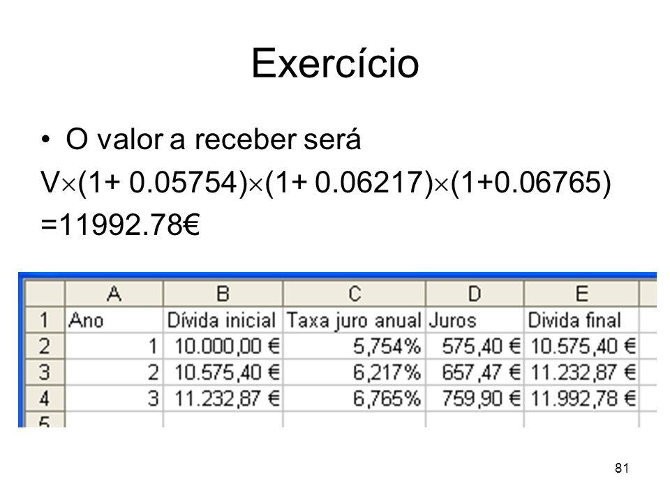 81 Exercício O valor a receber será V (1+ 0.05754) (1+ 0.06217) (1+0.06765) =11992.78
