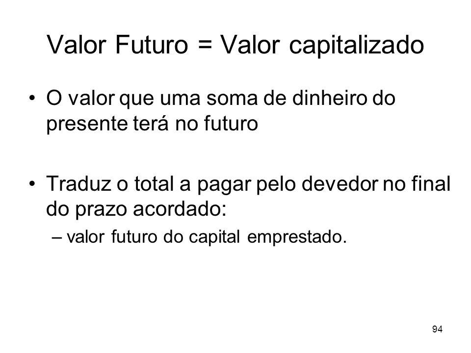 94 Valor Futuro = Valor capitalizado O valor que uma soma de dinheiro do presente terá no futuro Traduz o total a pagar pelo devedor no final do prazo