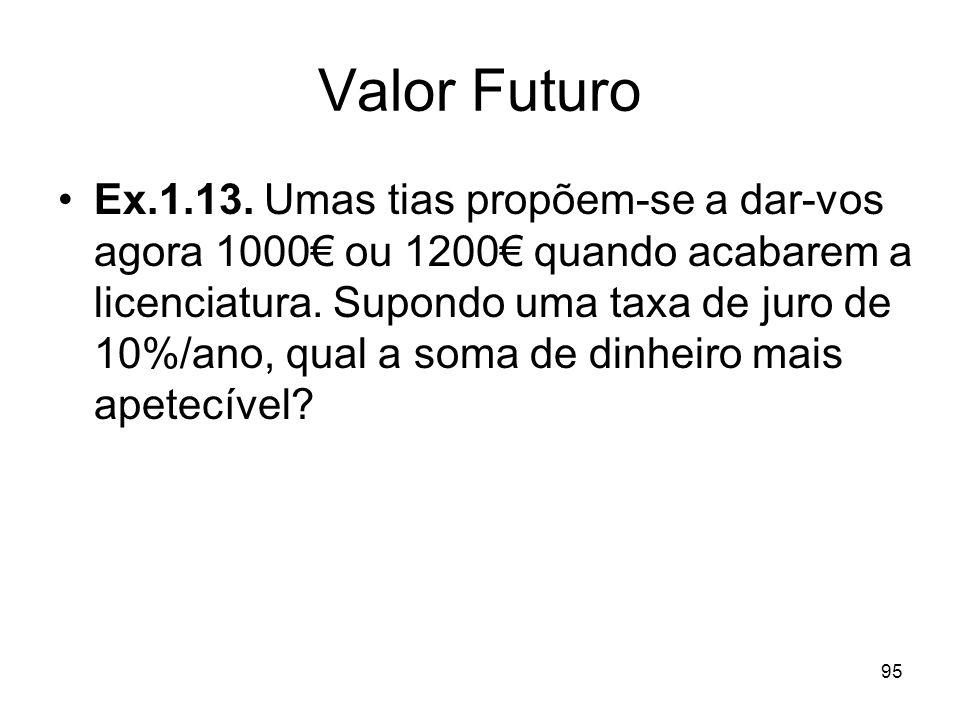 95 Valor Futuro Ex.1.13. Umas tias propõem-se a dar-vos agora 1000 ou 1200 quando acabarem a licenciatura. Supondo uma taxa de juro de 10%/ano, qual a