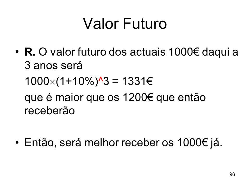 96 Valor Futuro R. O valor futuro dos actuais 1000 daqui a 3 anos será 1000 (1+10%)^3 = 1331 que é maior que os 1200 que então receberão Então, será m