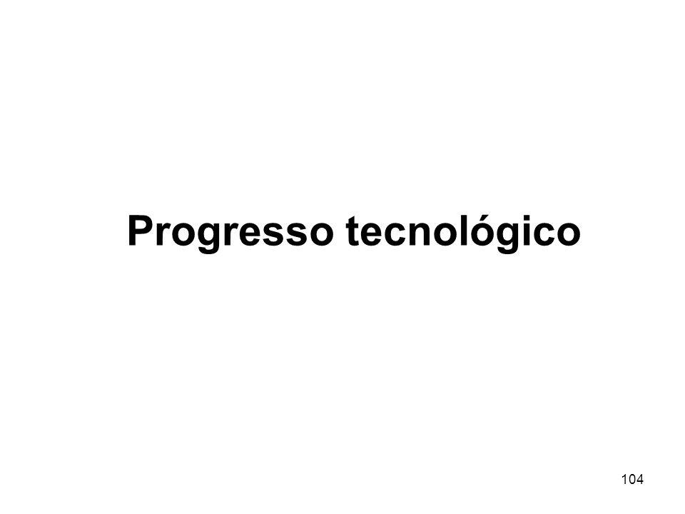 104 Progresso tecnológico