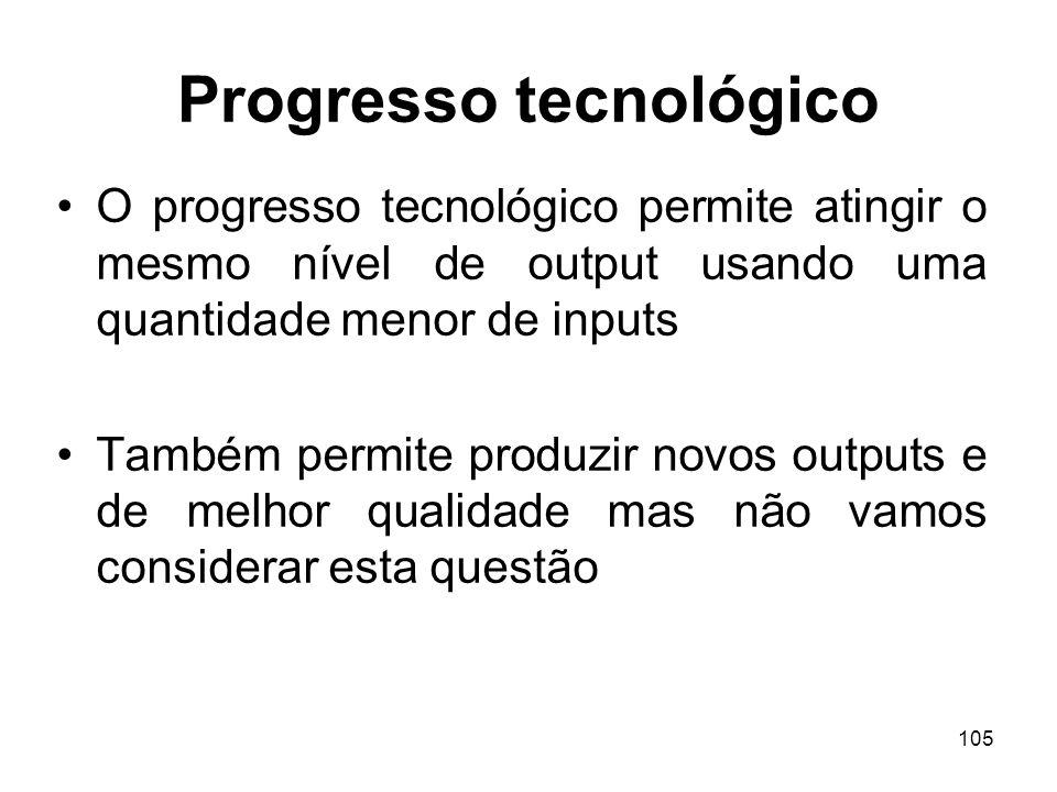 105 Progresso tecnológico O progresso tecnológico permite atingir o mesmo nível de output usando uma quantidade menor de inputs Também permite produzi