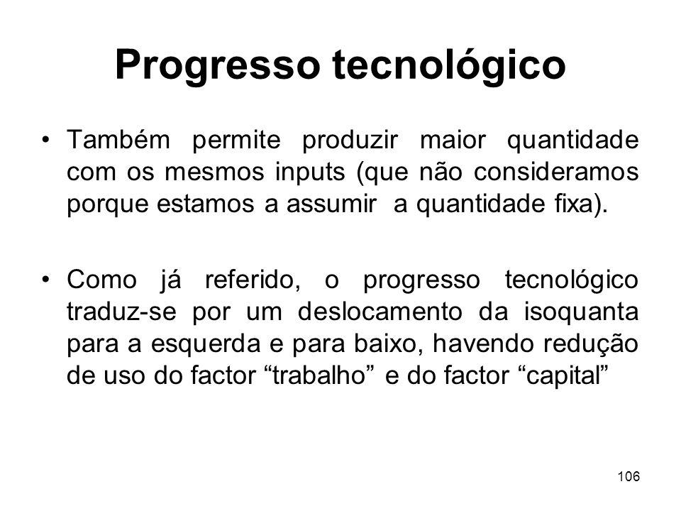 106 Progresso tecnológico Também permite produzir maior quantidade com os mesmos inputs (que não consideramos porque estamos a assumir a quantidade fi