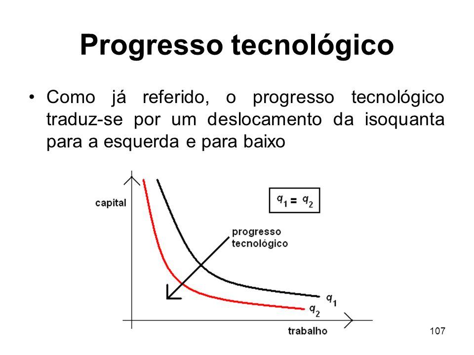 107 Progresso tecnológico Como já referido, o progresso tecnológico traduz-se por um deslocamento da isoquanta para a esquerda e para baixo